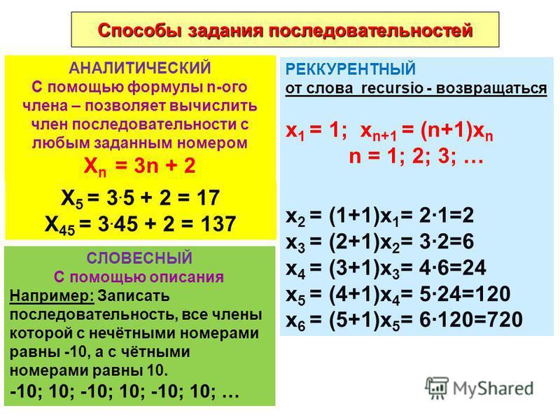 Способы задания последовательностей АНАЛИТИЧЕСКИЙ С помощью формулы n-ого члена – позволяет вычислить член последовательности с любым заданным номером РЕККУРЕНТНЫЙ от слова recursio - возвращаться х 1 = 1; х n+1 = (n+1)x n n = 1; 2; 3; … СЛОВЕСНЫЙ С