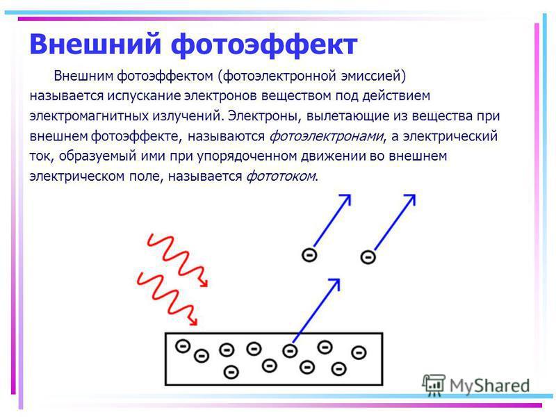 Внешний фотоэффект Внешним фотоэффектом (фотоэлектронной эмиссией) называется испускание электронов веществом под действием электромагнитных излучений. Электроны, вылетающие из вещества при внешнем фотоэффекте, называются фотоэлектронами, а электриче