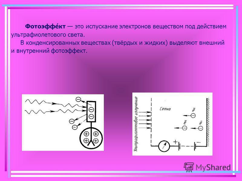 Фотоэффе́кт это испускание электронов веществом под действием ультрафиолетового света. В конденсированных веществах (твёрдых и жидких) выделяют внешний и внутренний фотоэффект.