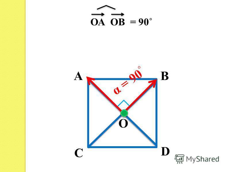 AB C D ОА ОВ =90˚ α = 90 О