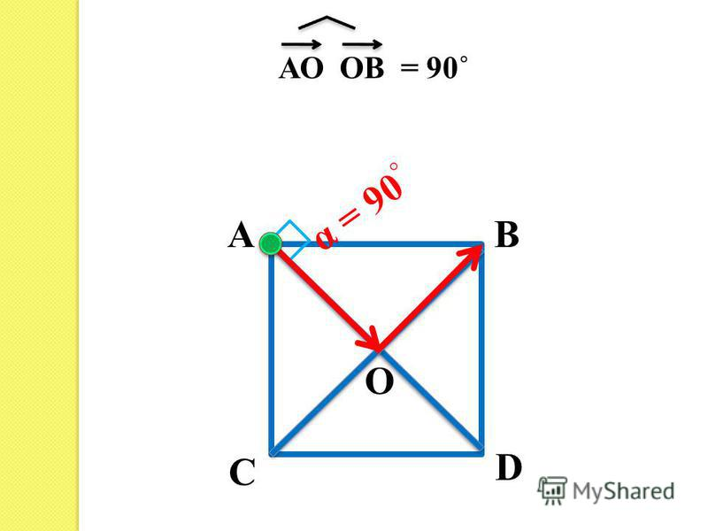 AB C D АО ОВ =90˚ α = 90 О