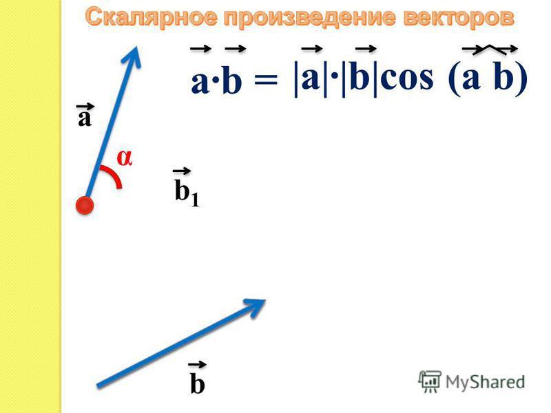 a b b1b1 α a·b = |a|·|b|cos (a b)