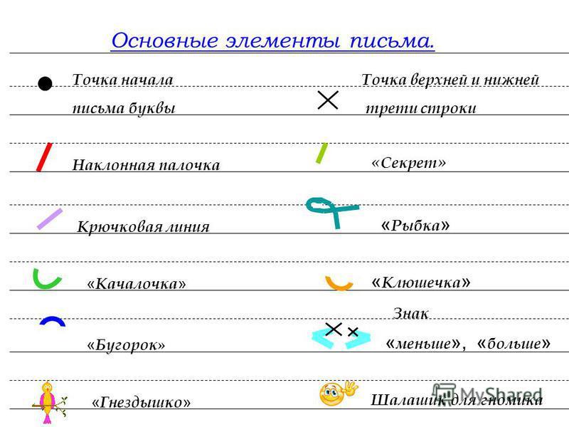 календарный план знакомство с буквами