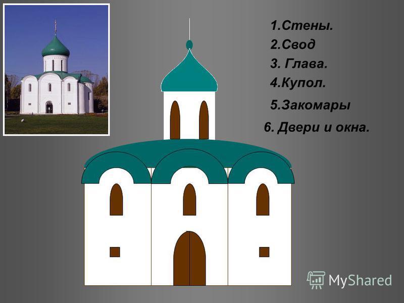 1.Стены. 4.Купол. 3. Глава. 6. Двери и окна. 5. Закомары 2.Свод