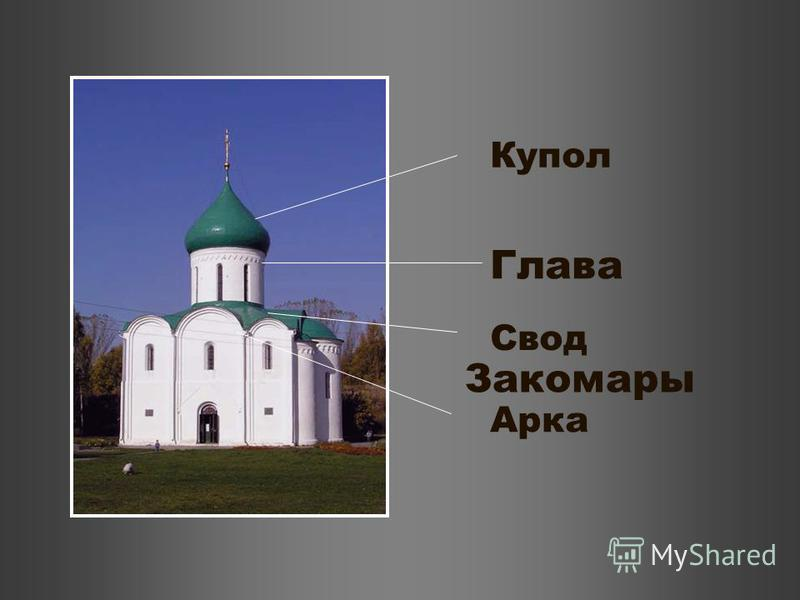 Глава Закомары Купол Свод Арка