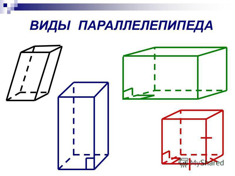 C1C1 А В С D А1 А1 B1B1 D1D1 ОПРЕДЕЛЕНИЕ. Геометрическое тело или многогранник, состоящий из трёх пар равных параллелограммов лежащих в параллельных плоскостях, называется параллелепипедом (Назвать вершины, рёбра, грани и их количество.)
