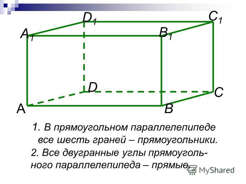 ПРАВИЛЬНЫЙ ПАРАЛЛЕЛЕПИПЕД куб ( Дать определение куба)