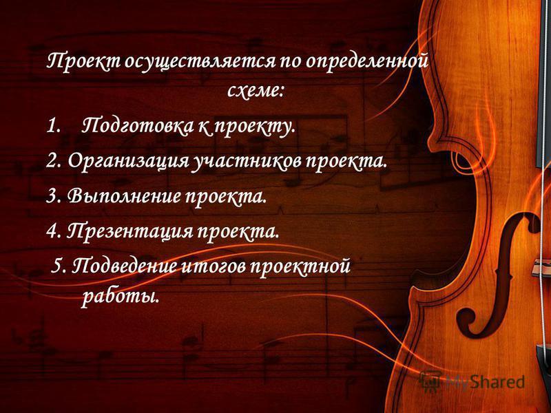 Проекты по музыке