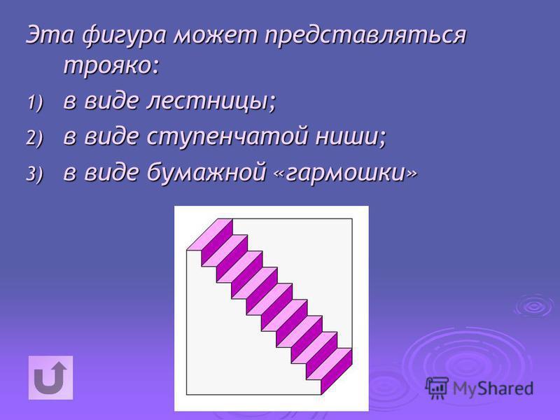 Эта фигура может представляться трояко: 1) в виде лестницы; 2) в виде ступенчатой ниши; 3) в виде бумажной «гармошки»