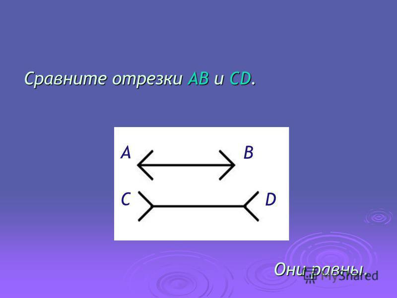 Сравните отрезки AB и CD. Они равны. A B C D