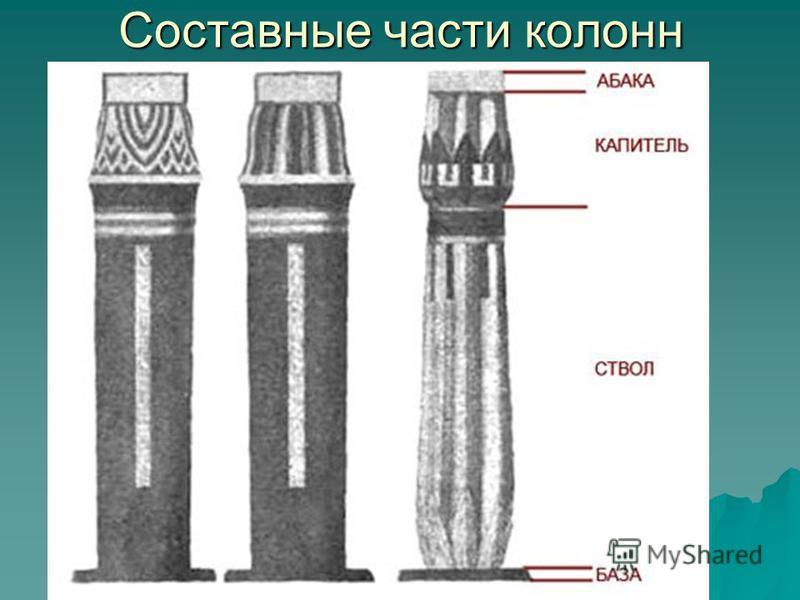 Составные части колонн