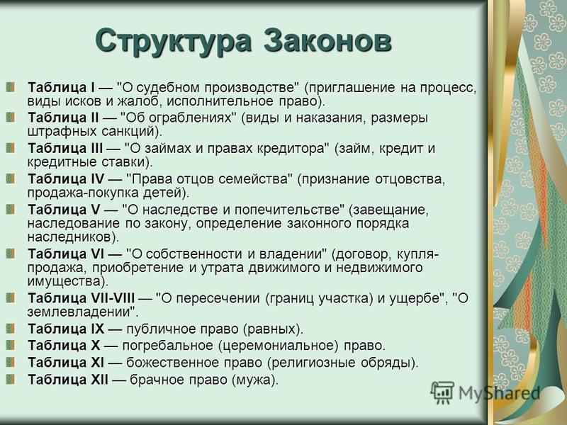 Структура Законов Таблица I