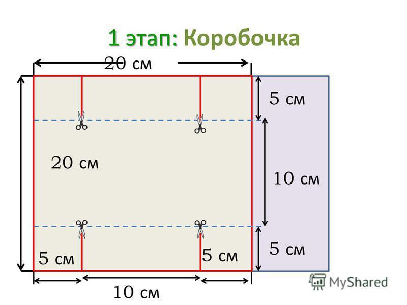 1 этап: 1 этап: Коробочка 20 см 5 см 20 см 5 см 10 см 5 см 10 см