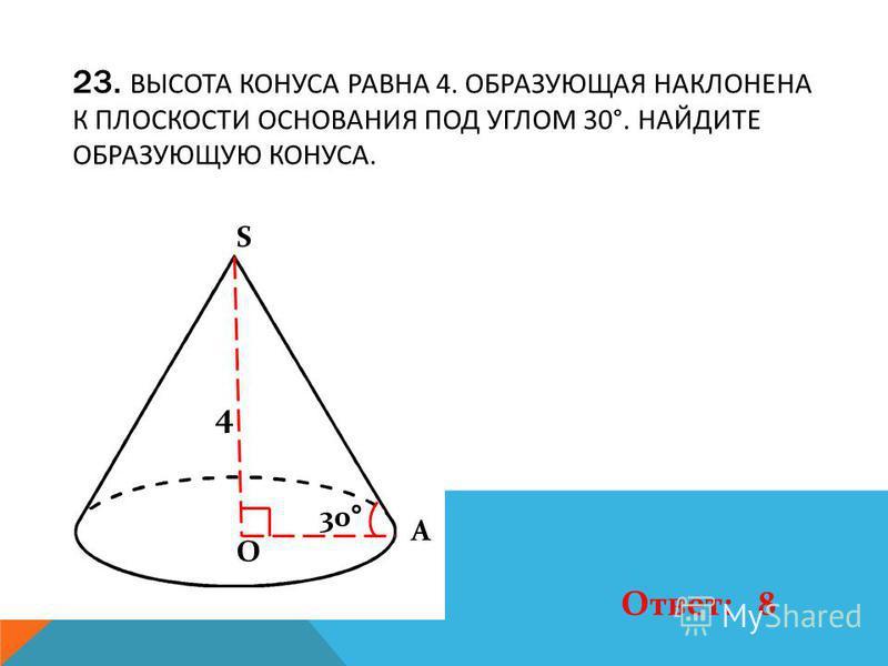 23. ВЫСОТА КОНУСА РАВНА 4. ОБРАЗУЮЩАЯ НАКЛОНЕНА К ПЛОСКОСТИ ОСНОВАНИЯ ПОД УГЛОМ 30°. НАЙДИТЕ ОБРАЗУЮЩУЮ КОНУСА. 4 30° Ответ: 8 S О А