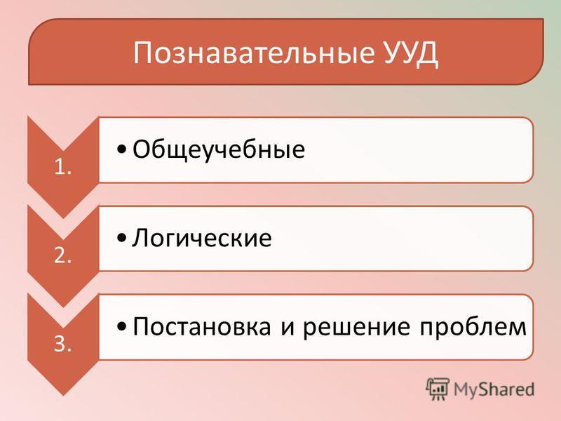 Познавательные УУД 1. Общеучебные 2. Логические 3. Постановка и решение проблем