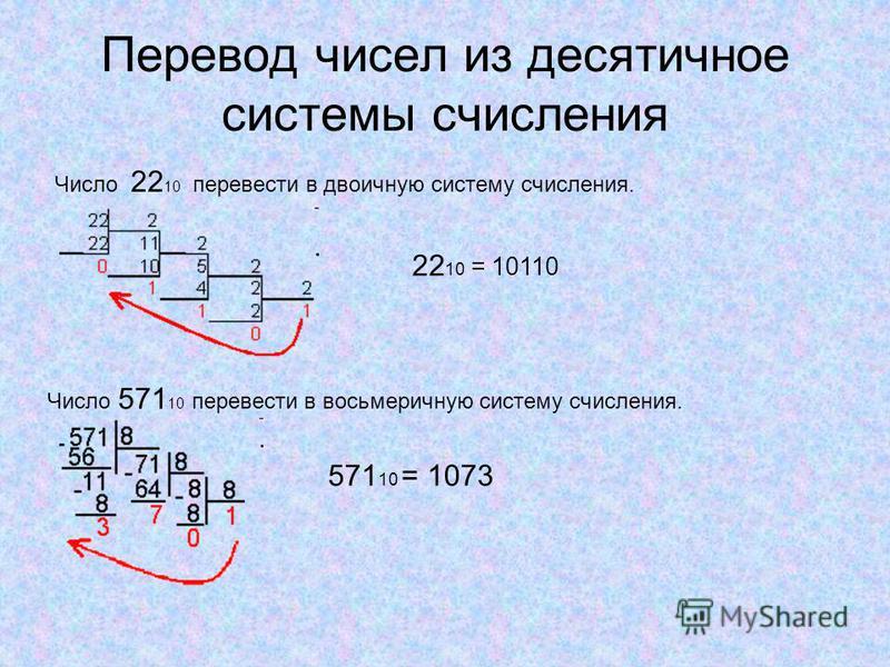 Перевод чисел из десятичное системы счисления Число 22 10 перевести в двоичную систему счисления. 22 10 = 10110 Число 571 10 перевести в восьмеричную систему счисления. 571 10 = 1073