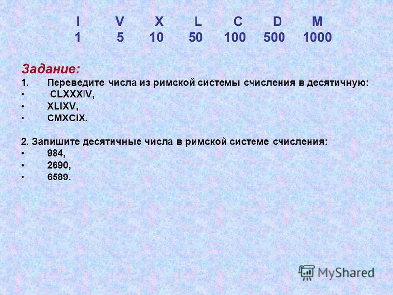 IVXLCDM 1 5 10 501005001000 Задание: 1. Переведите числа из римской системы счисления в десятичную: CLXXXIV, XLIXV, CMXCIX. 2. Запишите десятичные числа в римской системе счисления: 984, 2690, 6589.
