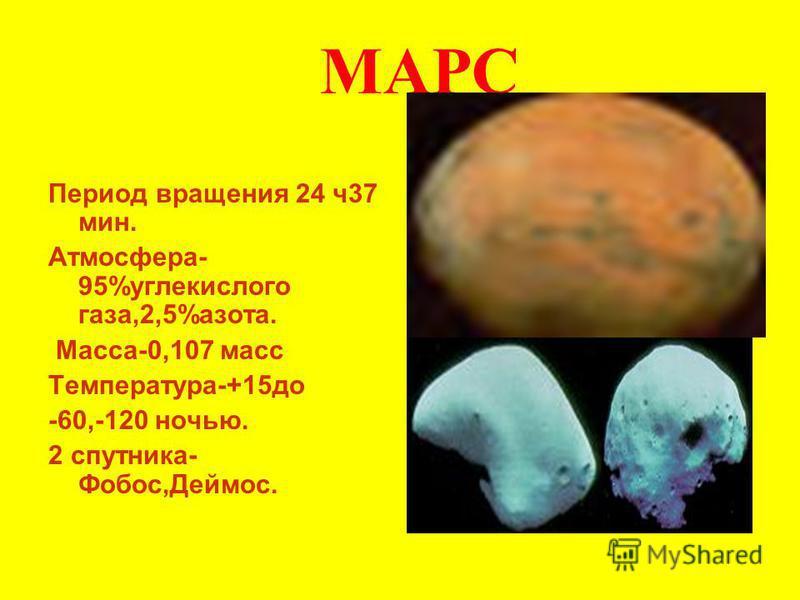 МАРС Период вращения 24 ч37 мин. Атмосфера- 95%углекислого газа,2,5%азота. Масса-0,107 масс Температура-+15до -60,-120 ночью. 2 спутника- Фобос,Деймос.