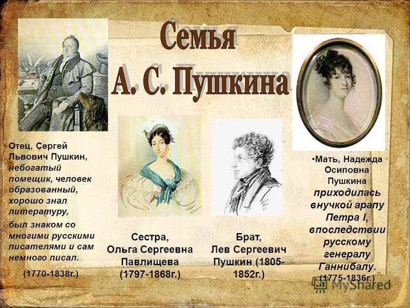 Отец, Сергей Львович Пушкин, небогатый помещик, человек образованный, хорошо знал литературу, был знаком со многими русскими писателями и сам немного писал. (1770-1838 г.) Мать, Надежда Осиповна Пушкина приходилась внучкой арапу Петра I, впоследствии