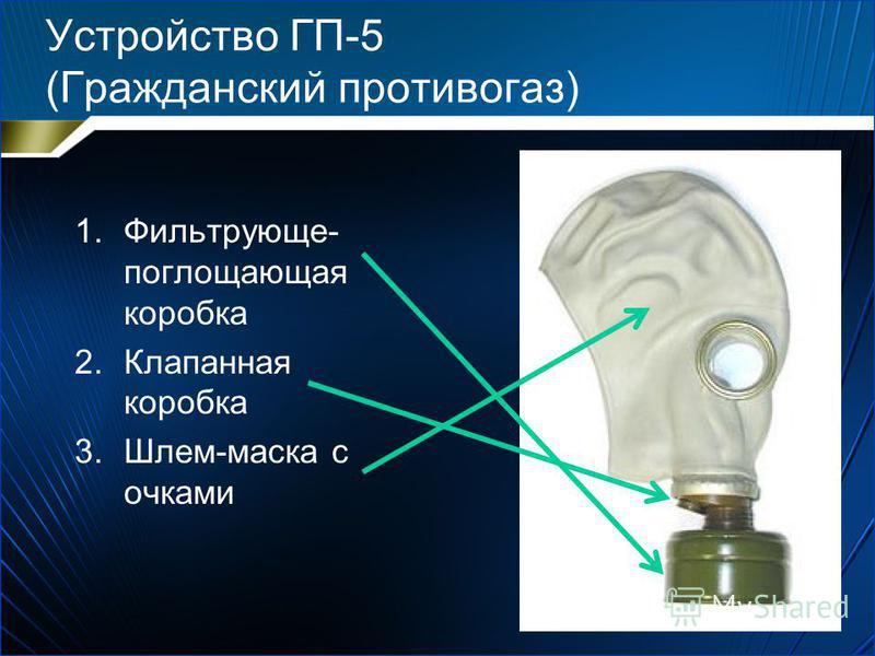 Виды противогазов фильтрующие изолирующие