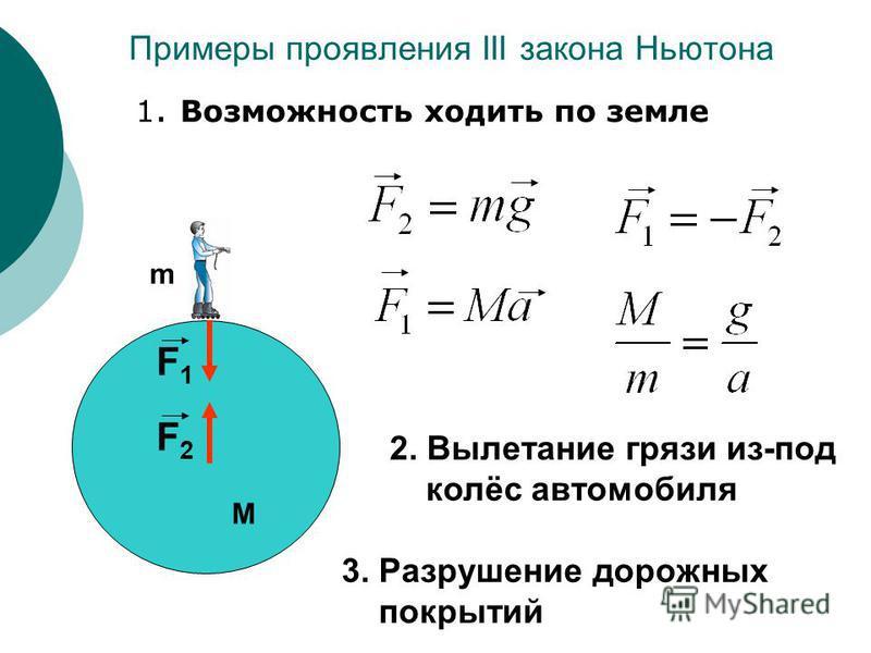 Примеры проявления III закона Ньютона 1. Возможность ходить по земле F1F1 F2F2 M m 2. Вылетание грязи из-под колёс автомобиля 3. Разрушение дорожных покрытий