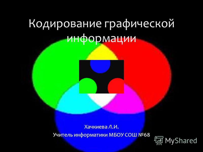 Кодирование графической информации Хачкиева Л.И. Учитель информатики МБОУ СОШ 68