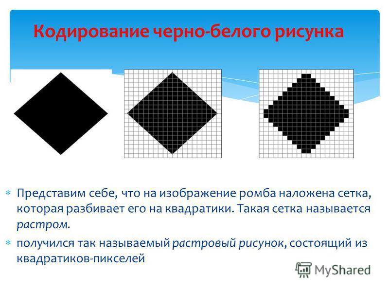 Представим себе, что на изображение ромба наложена сетка, которая разбивает его на квадратики. Такая сетка называется растром. получился так называемый растровый рисунок, состоящий из квадратиков-пикселей Кодирование черно-белого рисунка