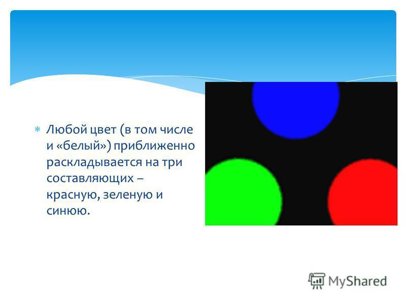 Любой цвет (в том числе и «белый») приближенно раскладывается на три составляющих – красную, зеленую и синюю.