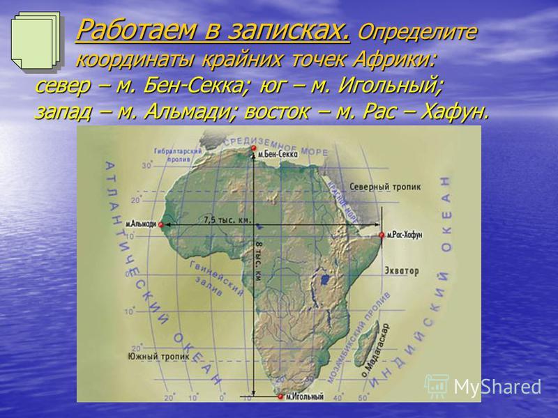 Работаем в записках. Определите координаты крайних точек Африки: север – м. Бен-Секка; юг – м. Игольный; запад – м. Альмади; восток – м. Рас – Хафун. Работаем в записках. Определите координаты крайних точек Африки: север – м. Бен-Секка; юг – м. Иголь