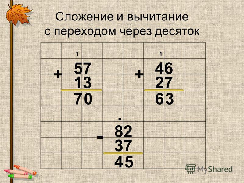 Сложение и вычитание с переходом через десяток 57 + 13 46 + 27 11 07 3 6 82 - 37. 54