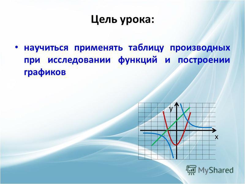Цель урока: научиться применять таблицу производных при исследовании функций и построении графиков х у