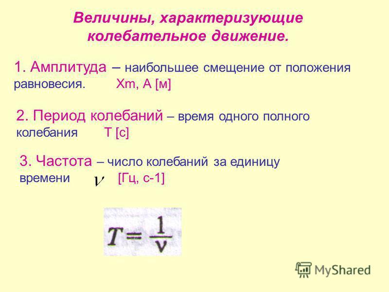 Величины, характеризующие колебательное движение. 1. Амплитуда – наибольшее смещение от положения равновесия. Хm, А [м] 2. Период колебаний – время одного полного колебания T [с] 3. Частота – число колебаний за единицу времени [Гц, с-1]