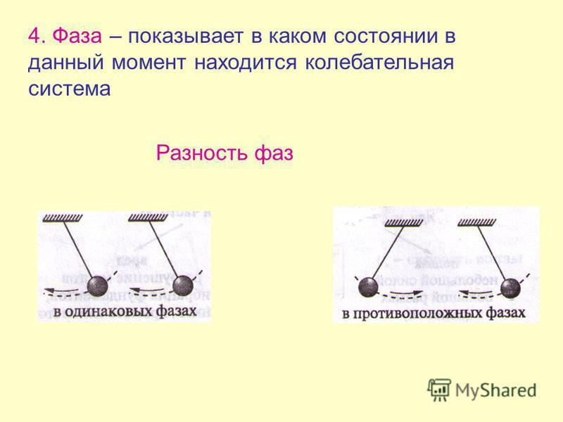 4. Фаза – показывает в каком состоянии в данный момент находится колебательная система Разность фаз