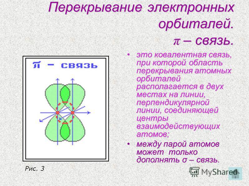 Перекрывание электронных орбиталей. σ – связь. это ковалентная связь, при которой область перекрывания атомных орбиталей находится на линии соединяющей центры взаимодействующих атомов;это ковалентная связь, при которой область перекрывания атомных ор