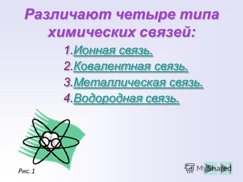 Что такое Что такое химическая связь? химическая связь? Ответ: Это взаимодействие атомов, которое связывает их в молекулы, ионы, радикалы, кристаллы. Что такое Что такое химическая связь? химическая связь? Ответ: Это взаимодействие атомов, которое св