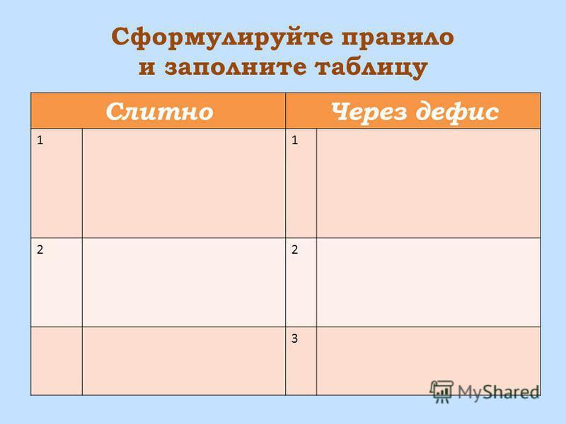 Сформулируйте правило и заполните таблицу Слитно Через дефис 11 22 3