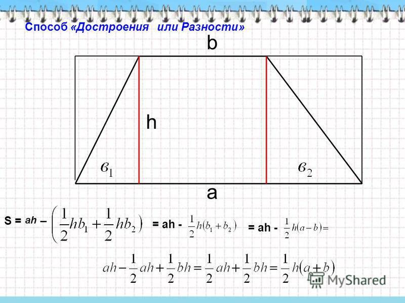 a b h ah = ah - S = Способ «Достроения или Разности»
