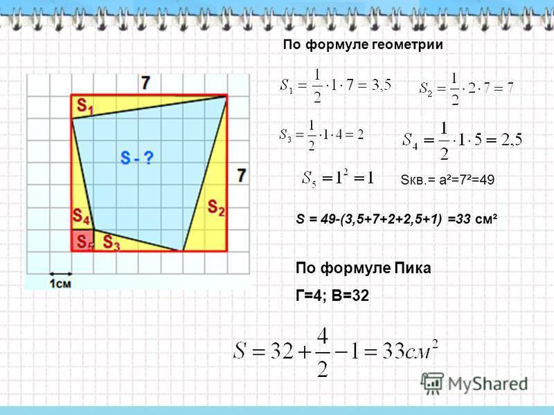 По формуле Пика Г=4; В=32 По формуле геометрии Sкв.= a²=7²=49 S = 49-(3,5+7+2+2,5+1) =33 см²