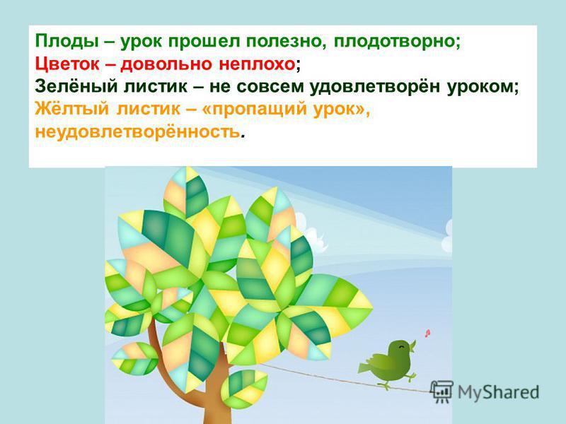 Плоды – урок прошел полезно, плодотворно; Цветок – довольно неплохо; Зелёный листик – не совсем удовлетворён уроком; Жёлтый листик – «пропащий урок», неудовлетворённость.