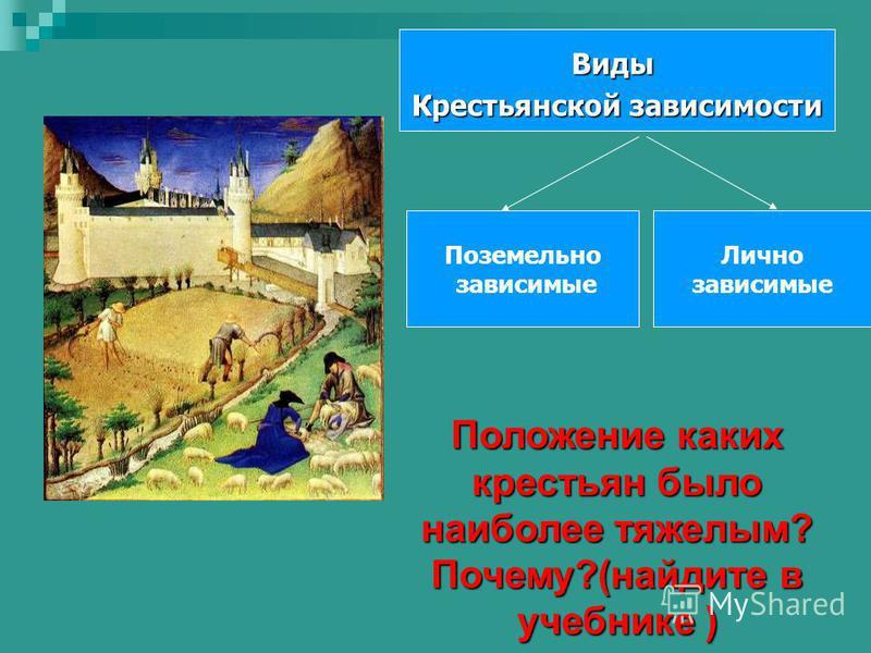 Виды Крестьянской зависимости Поземельно зависимые Лично зависимые Положение каких крестьян было наиболее тяжелым? Почему?(найдите в учебнике )