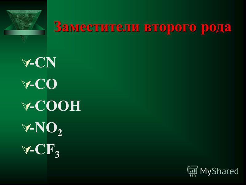 Заместители второго рода -CN -CO -COOH -NO 2 -CF 3