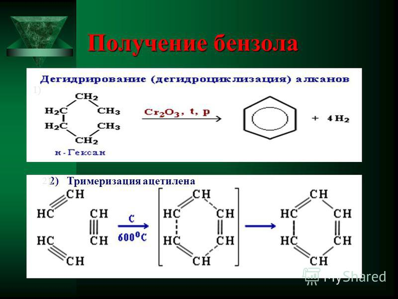 Получение бензола 2) Тримеризация ацетилена 1) 2)