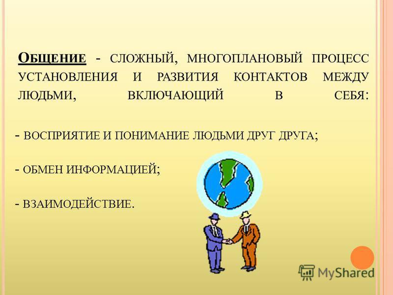 - ВОСПРИЯТИЕ И ПОНИМАНИЕ ЛЮДЬМИ ДРУГ ДРУГА ; - ОБМЕН ИНФОРМАЦИЕЙ ; - ВЗАИМОДЕЙСТВИЕ. О БЩЕНИЕ - СЛОЖНЫЙ, МНОГОПЛАНОВЫЙ ПРОЦЕСС УСТАНОВЛЕНИЯ И РАЗВИТИЯ КОНТАКТОВ МЕЖДУ ЛЮДЬМИ, ВКЛЮЧАЮЩИЙ В СЕБЯ :