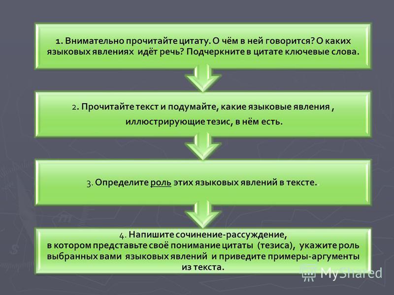 4. Напишите сочинение-рассуждение, в котором представьте своё понимание цитаты (тезиса), укажите роль выбранных вами языковых явлений и приведите примеры-аргументы из текста. 3. Определите роль этих языковых явлений в тексте.. 2. Прочитайте текст и п