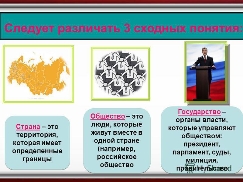 Следует различать 3 сходных понятия: Страна – это территория, которая имеет определенные границы Общество – это люди, которые живут вместе в одной стране (например, российское общество Государство – органы власти, которые управляют обществом: президе