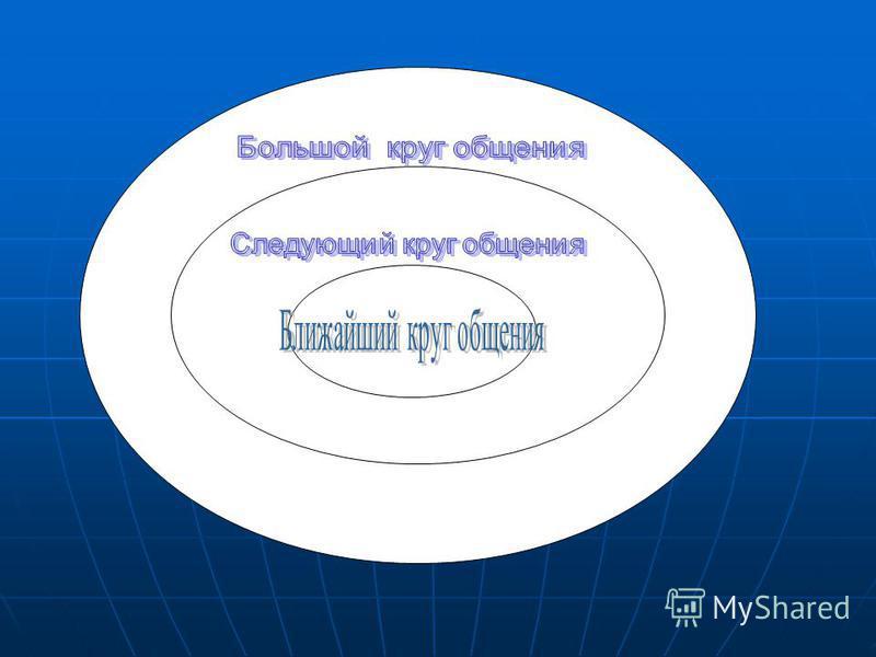 Следующий круг Следующий круг общения Б