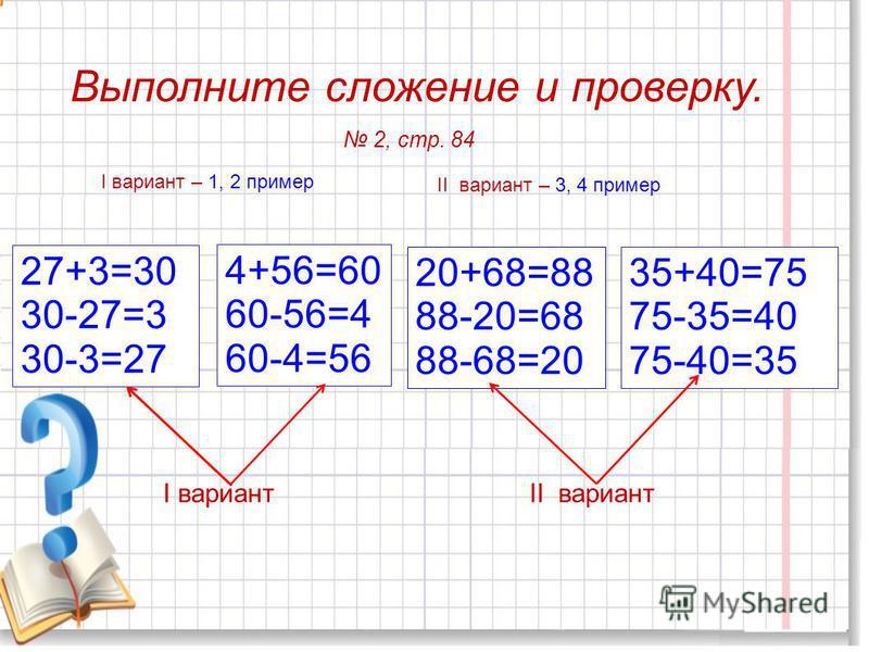 Выполните сложение и проверку. 27+3=30 30-27=3 30-3=27 4+56=60 60-56=4 60-4=56 35+40=75 75-35=40 75-40=35 20+68=88 88-20=68 88-68=20 2, стр. 84 I вариант – 1, 2 пример II вариант – 3, 4 пример I вариантII вариант