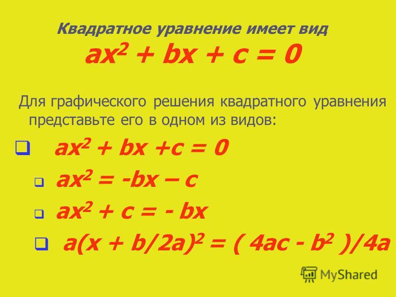 Немного истории Еще в древнем Вавилоне могли решить некоторые виды квадратных уравнений. Диофант Александрийский, Аль- Хорезми. Евклид Омар Хайям Решали уравнения геометрическими и графическими способами