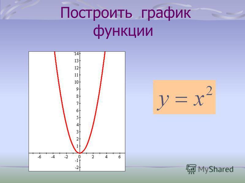 Решить графически уравнение
