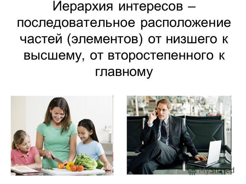Иерархия интересов – последовательное расположение частей (элементов) от низшего к высшему, от второстепенного к главному